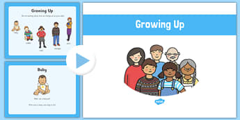HWB1 50a Growing up PowerPoint - cfe, curriculum for excellence, Health and Wellbeing, Growing Up