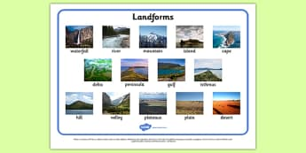 Landforms Word Mat - KS1, Geography, Landforms, Word Mat, Physical Geogrpahy