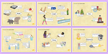 Functional Skills Measure Success Sheets - KS4, KS5, adult education, maths, numeracy, functional skills, SEN, assessment, objectives