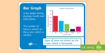 Bar Graph Display Poster - bar graph, graph, statistics, display, poster