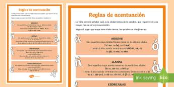 Ortografía: Reglas de acentuación - ortografía, acentuación, palabras, sílabas, cómo acentuar, normas de acentuación,Spanish