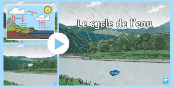 Powerpoint : Le cycle de l'eau - climat, climate, pluie, évaporation, condensation, précipitations, ruissellement, infiltration, m