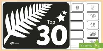 New Zealand Sports Teams Behaviour Management Reward System - New Zealand Back to School, reward chart, behaviour chart, behaviour management