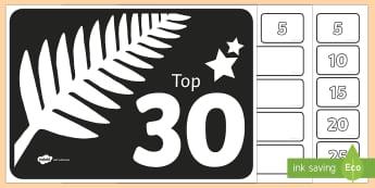 New Zealand Sports Teams Behaviour Management Reward System - New Zealand Back to School, reward chart, behaviour chart, behaviour management