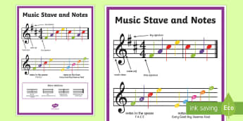 Music Stave and Notes Poster Treble Clef - music, poster, stave
