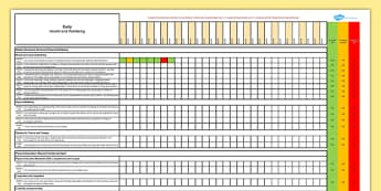 Scottish Curriculum for Excellence Early HWB Assessment Spreadsheet - CfE, planning, tracking, health, wellbeing, mental, social, physical, emotional, sport, food, nutrition, hygiene, substance misuse, relationships, sexual health, scotland