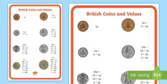 British (UK) Coins Poster - poster, display, british, coins, money