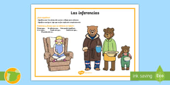 Póster DIN A4: Las inferencias - NEE, inferir, lectura, exposición, decoración, lengua, española, castellano,Spanish
