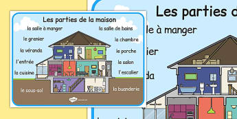 Les parties de la maison Word Mat French - french, house, word mat, parts, homes, mat