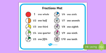 Numerical Fractions Mat - Fraction, numeracy, fractions, half, quarter, whole, three quarters, two halves, fraction