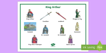 King Arthur Word Mat - king arthur, round table, lancelot, excalibut, myths and legends, british myths and legends, folklor