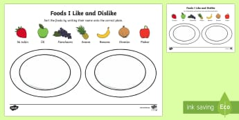 Foods I Like and Dislike Activity Sheet Irish - ROI - Irish Language Week Gaeilge Resources - 1st-17th March, Irish, language, bia, food, likes and