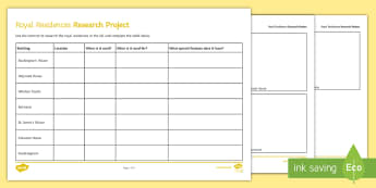 Royal Residences Internet Research Project Activity Sheet - Secondary - The Queen's Birthday 21/04/2017, worksheet, royal palaces, residences.
