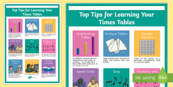 Top Tips for Learning Your Multiplication Tables Display Poster - times, table, times tables, multiplication, poster, display,