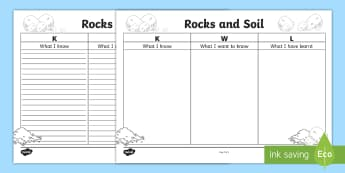 Rocks and Soil KWL Grid - CfE Sciences, know, want, learn, pre-topic, post-topic, learning, SCN, Earth's materials,Scottish