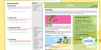 PlanIt - Geography LKS2 - Water Overview - planit, geography