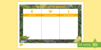 The Story of The Banana KWL Grid-Irish - The story of the banana, geography, climate, imports, fair trade, tropical climates, climates, conti