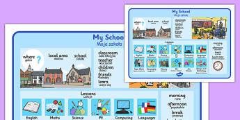 My School Word Mat Polish Translation - polish, my school, word mat, word, mat, school