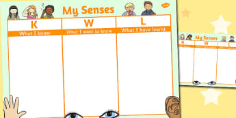 My Senses Topic KWL Grid - senses, topic, kwl, grid, know, learn