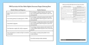 1999 Curriculum 4th Class Maths Algebra Assessment Targets Colouring Sheet - roi, gaeilge, maths, curriculum, 1999