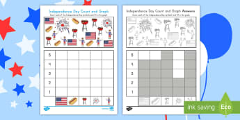 Independence Day Count and Graph Activity Sheet - worksheet, 4th July, maths, counting, numbers, block, bar, data