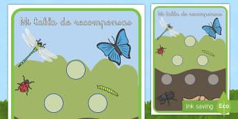Tabla de registro de comportamiento de los bichos (30mm) - libélula, abeja, caracol, hormiga, típula, escarabajo, mariposa, oruga, gusano, mariquita, cochini