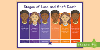 Stages of Loss and Grief Death Display Poster - Stages of Loss and Grief Death Display Poster - Grieving Through Tragedy, emotions, feelings, expres