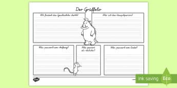 Inhaltsangabe Schreibvorlage für das Unterrichtsthema der Grüffelo - Grüffelo, Inhaltsangabe, Buchvorstellung, Schreibvorlage,German