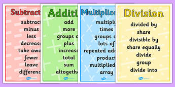 Maths Vocabulary Poster Pack - maths, vocabulary, poster, pack, display