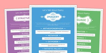Let's Talk About Poetry Posters - lets talk, poetry, posters, display, display posters, lets talk about