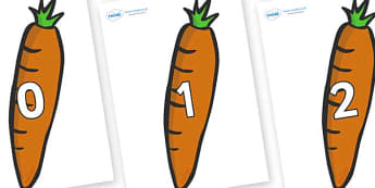 Numbers 0-100 on Carrots - 0-100, foundation stage numeracy, Number recognition, Number flashcards, counting, number frieze, Display numbers, number posters