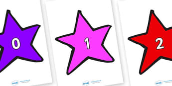Numbers 0-100 on Stars (Multicolour) - 0-100, foundation stage numeracy, Number recognition, Number flashcards, counting, number frieze, Display numbers, number posters