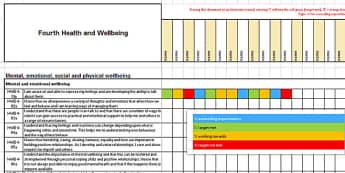 Scottish Curriculum for Excellence Fourth HWB Assessment Spreadsheet-Scottish