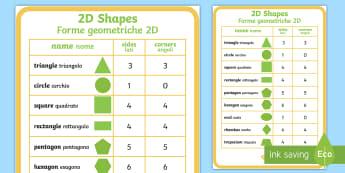 2D Shapes Properties Poster English/Italian  - 2D Shapes Properties Poster - 2D, shapes, 2D shapes, poster, 2D shape, side, corner, triangle, circl