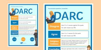 RS GCSE Exam Technique Display Poster