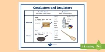 Conductors and Insulators Display Poster - electrical conductor, thermal, ACSSU097, ACSSU074, properties of materials,Australia