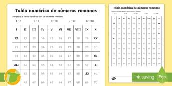 Ficha de actividad: Tabla numérica - Números romanos - rellena la tabla, tabla, números, cifras, numeración, romana, romanos, romano, digitos, I, V, L, C