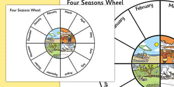 Four Seasons Wheel - australia, seasons, weather, wheel, visual aids, aids