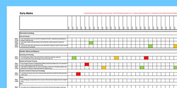 Scottish Curriculum for Excellence Early Maths and Numeracy Assessment Spreadsheet