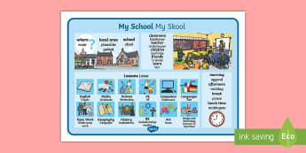 My School Word Mat English/Afrikaans - My School Word Mat - my school, word mat, word, mat, school, wordmat