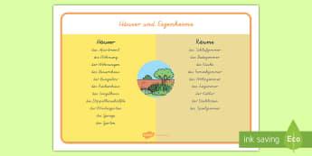 Häuser und Eigenheime Wortschatz: Querformat - Lernhilfe, Schreibhilfe, Haus, zu Hause, Eigenheim, Wortschatz, schreiben,German