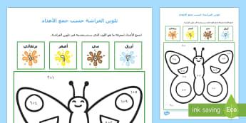 تلوين الفراشة حسب جمع الأعداد  - حساب، جمع الأعداد، رياضيات، عربي، تلوين، نشاط، ورقة عم