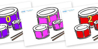 Numbers 0-100 on Drums - 0-100, foundation stage numeracy, Number recognition, Number flashcards, counting, number frieze, Display numbers, number posters