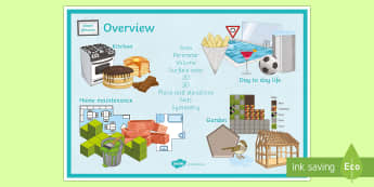 Shape@home Overview A4 Display Poster - Maths@Home, shape, poster, real-life, display, shape@home, 2D, 3D, volume, capacity, mass