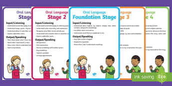 New Zealand ELLP Oral Language Stages 1 to 4 Display Posters - display posters, new zealand, ESOL, ELLP, oral language, English, nz assessment, new zealand assessm