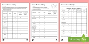 Percentage Change General Election Activity Sheet - Event, Election, General Election 08/06/2017, worksheet, activity, conservative, labour, lib dem, gr