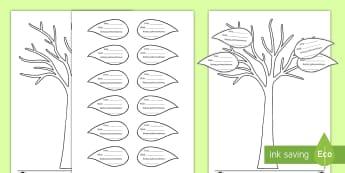 Karta Drzewo genealogiczne z liśćmi Wszystko o mojej rodzinie - rodzina, mama, matka, ojciec, taka, brat, siostra, rodzice, rodzeństwo, genealogia, genealogiczne,