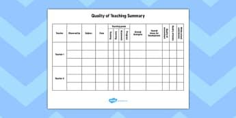 Quality of Teaching Summary - quality, teaching, summary, teach