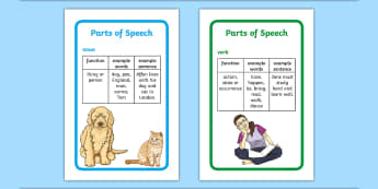 IKEA Tolsby Parts of Speech Prompt Frame - parts of speech, grammar, display, poster