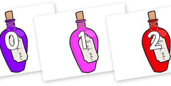 Numbers 0-100 on Drink Me Bottles - 0-100, foundation stage numeracy, Number recognition, Number flashcards, counting, number frieze, Display numbers, number posters